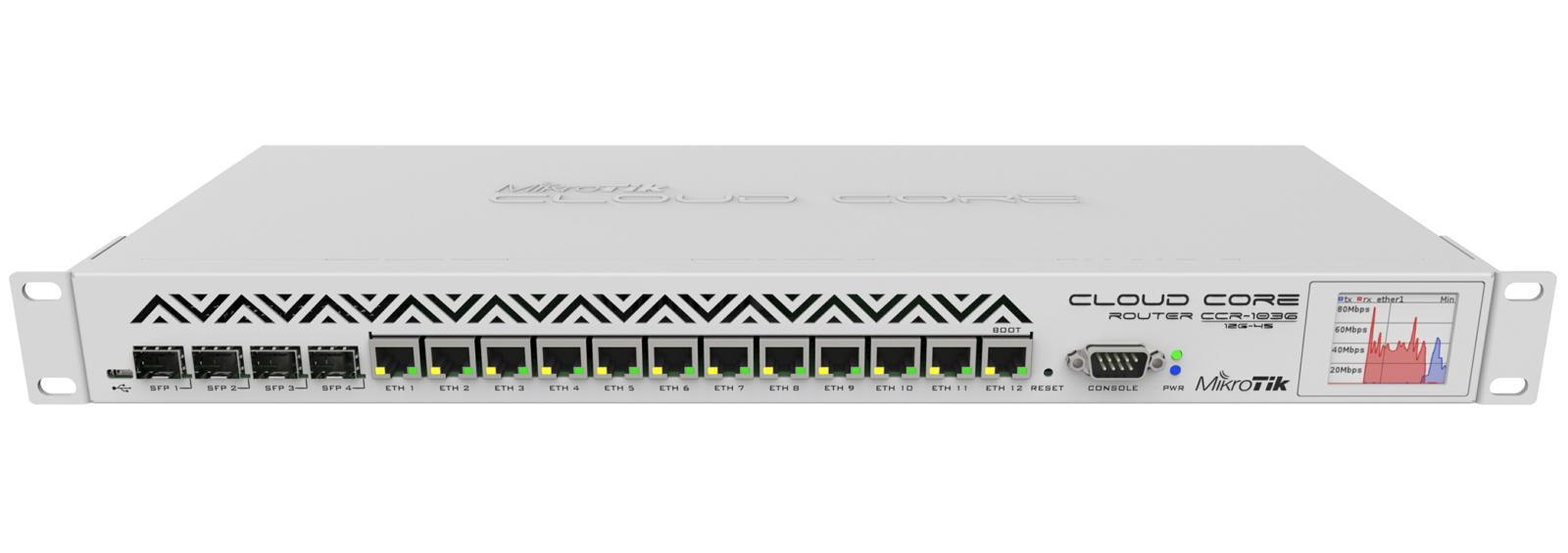 SICE Distributore Ufficiale  Routers CloudCoreRouter 1036-12G-4S-EM 36Cores(1.2GHz) 4SFP 16GB RAM | CCR1036-12G-4SEM