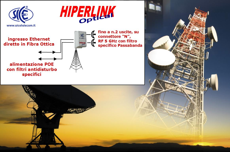Hiperlink Optical 5GHz: elimina i disturbi dal cavo Ethernet News & Eventi