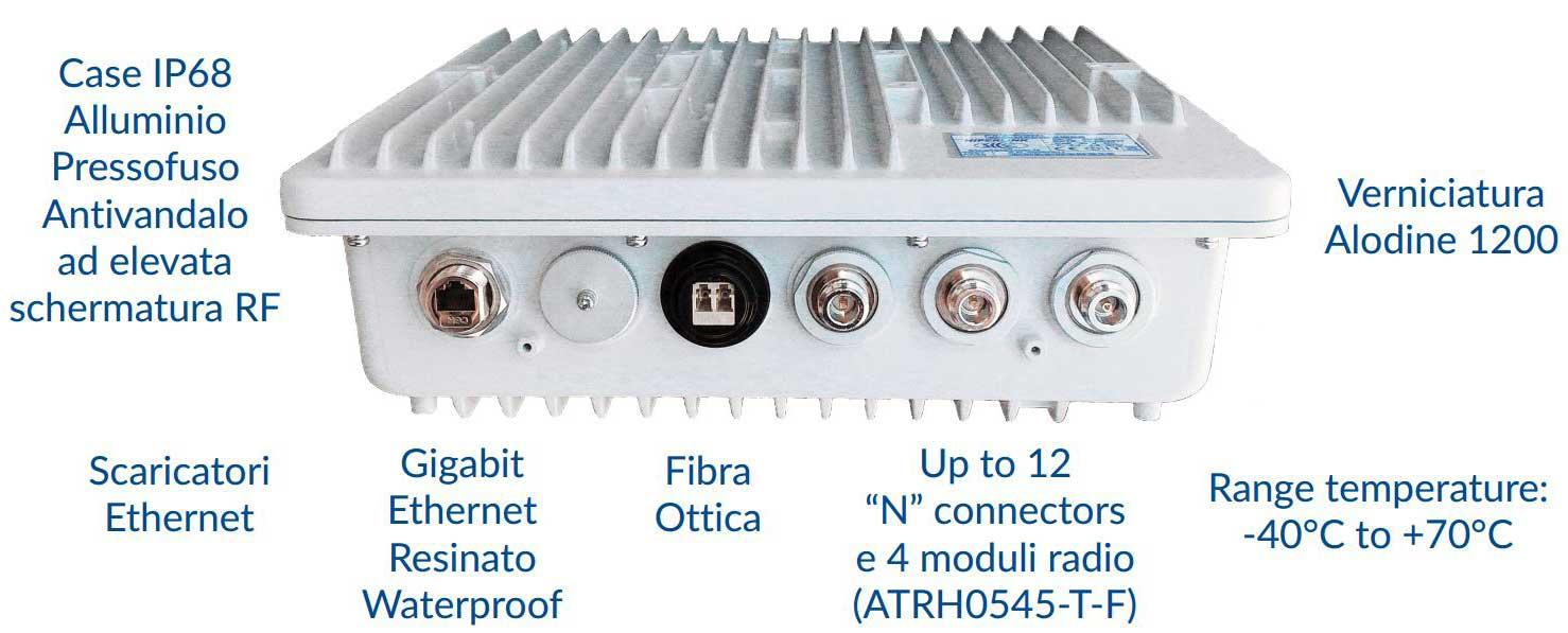 Ponti Radio SICE HIPERLINK. Non il solito 5GHz. Scopri le innovazioni. Blog News & Eventi  5ghz hiperlink ponti radio punto multipunto punto punto sice