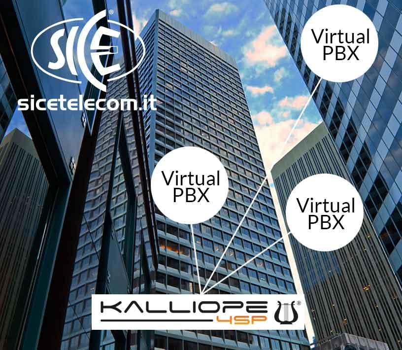 Centrale VoIP virtuale da fornire ai propri clienti? Con Kalliope4SP, la centrale VoIP in cloud è possibile. News & Eventi  kalliope Service Provider sice VoIP wisp
