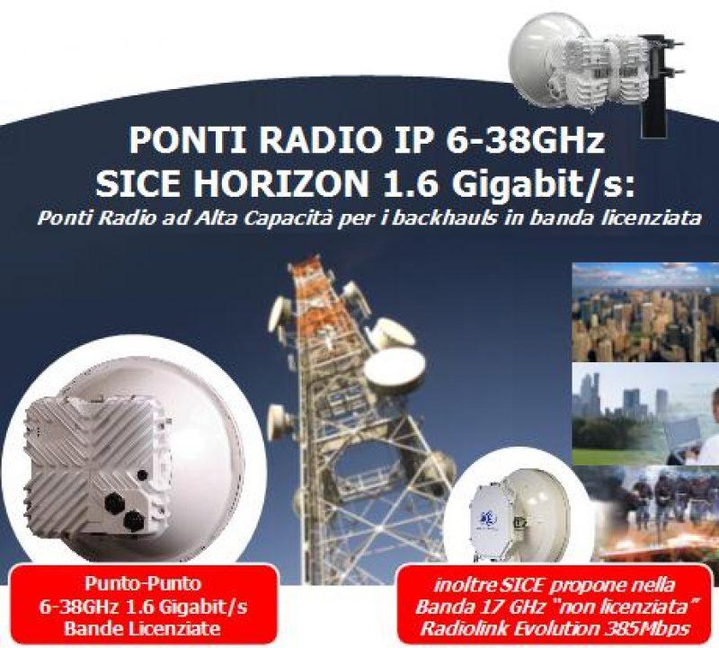 SICE: Ponti Radio IP 1.6 Gigabit/s ad Alta Capacità 6-38GHz.